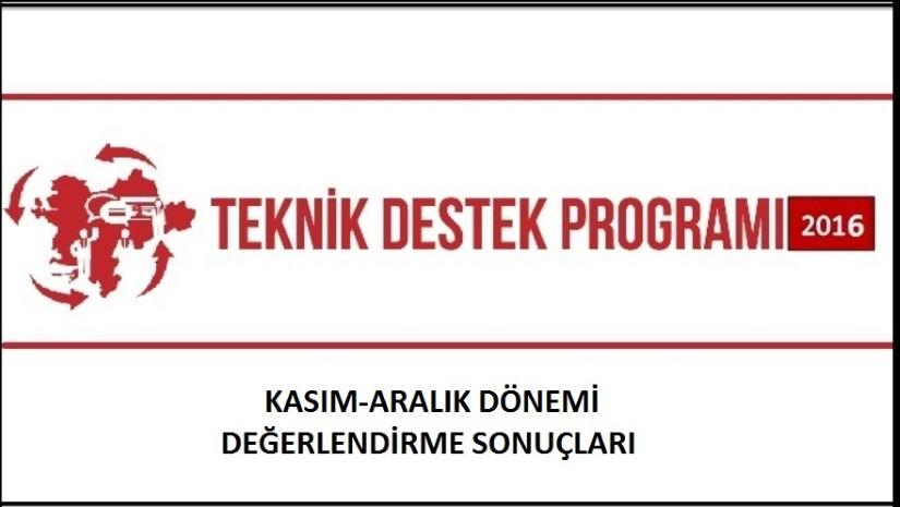 GEKA KASIM-ARALIK 2016 DÖNEMİ TEKNİK DESTEK SONUÇLARI AÇIKLANDI!